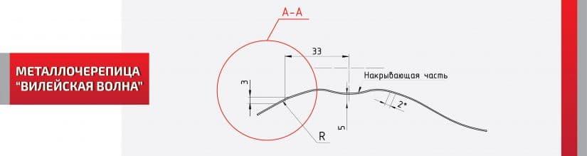 Металлочерепица Вилейская волна (ПЭ-Гл-0,45), 24мм